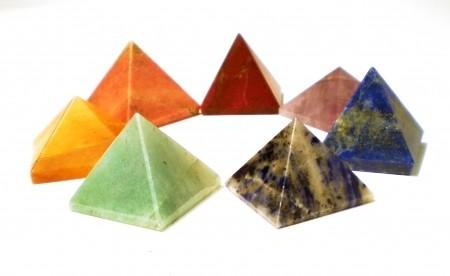 Chakra-Pyramiden